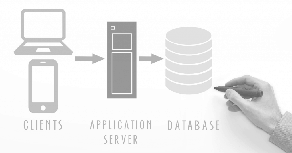 Most Popular Databases in 2019: Here's How They Stack Up - Ormuco