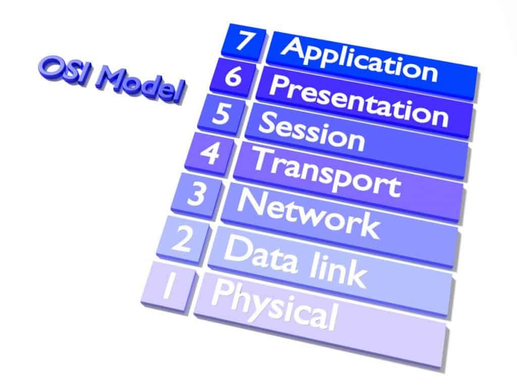OSI model network virtualization
